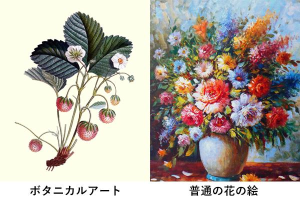 ボタニカルアートと普通の花の絵の違いとは?